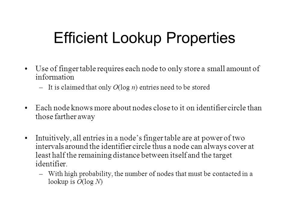 Efficient Lookup Properties