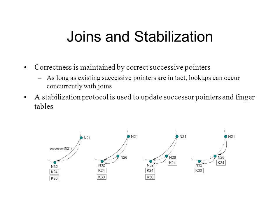 Joins and Stabilization
