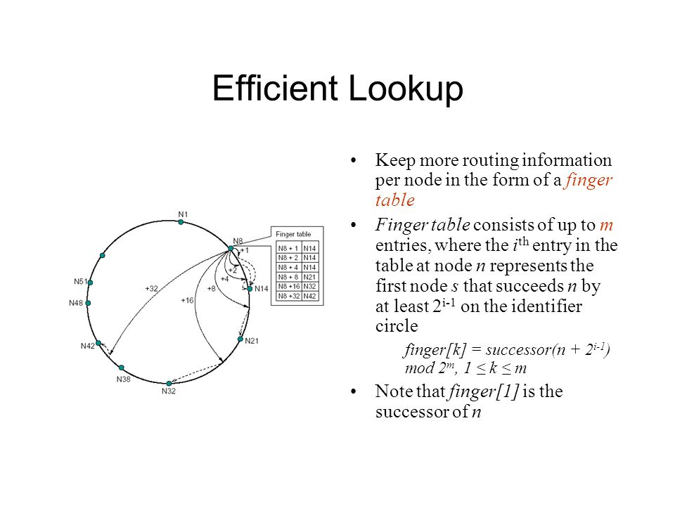 Efficient Lookup Keep more routing information per node in the form of a finger table.