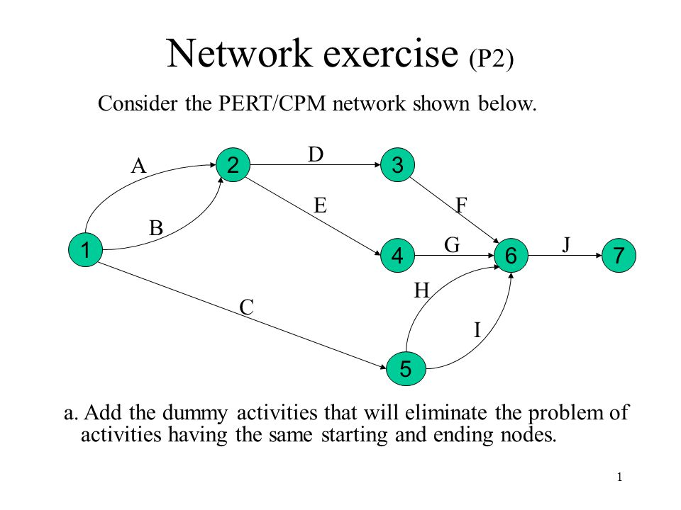 Network exercise (P2) Consider the PERT/CPM network shown below. D A 2