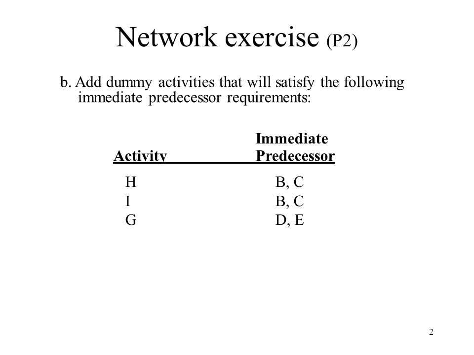 Network exercise (P2) b. Add dummy activities that will satisfy the following immediate predecessor requirements: