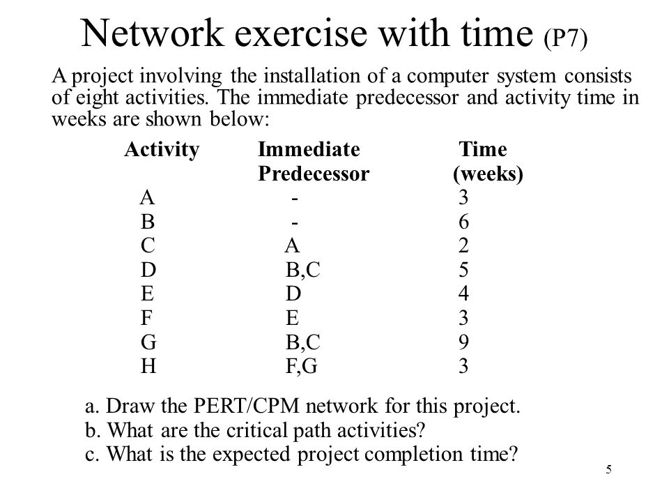 Network exercise with time (P7)