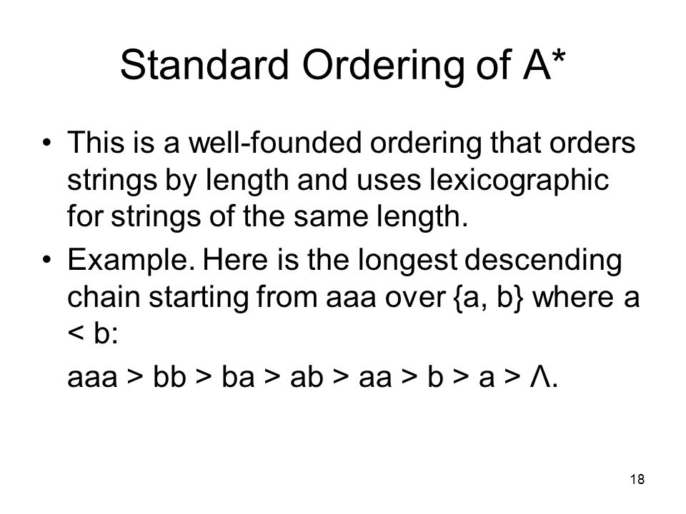 Standard Ordering of A*