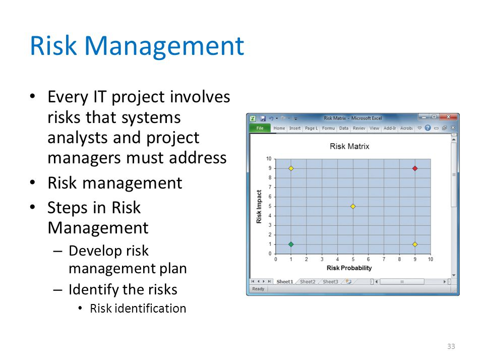 Risk Management Every IT project involves risks that systems analysts and project managers must address.