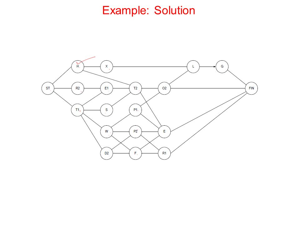 Example: Solution