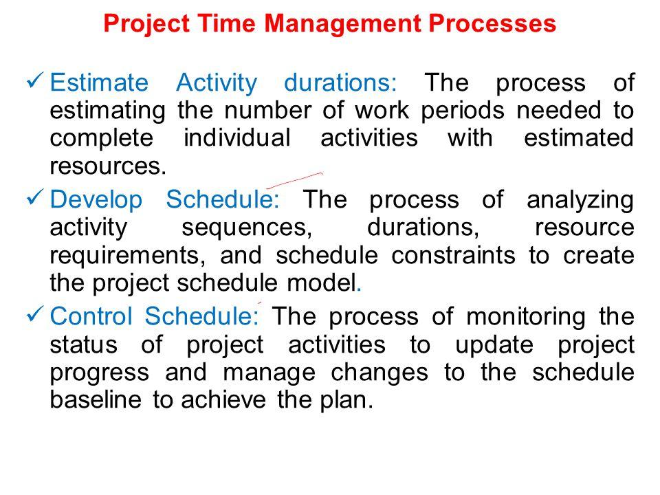 Project Time Management Processes