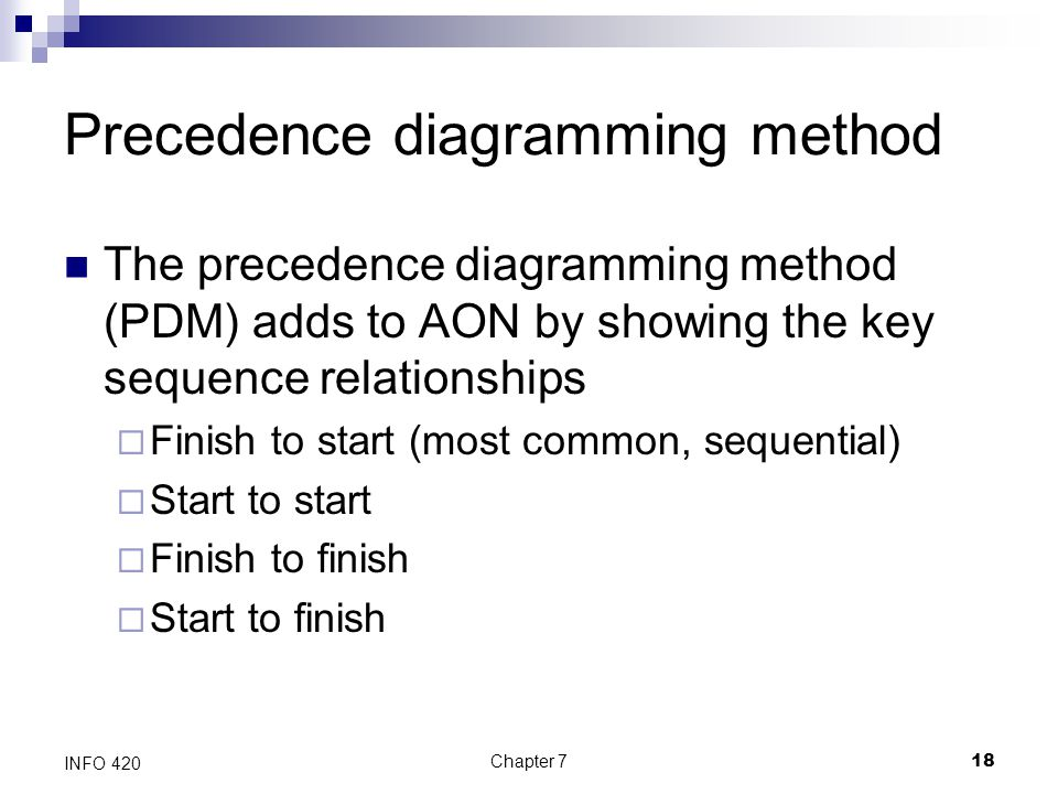 Precedence diagramming method