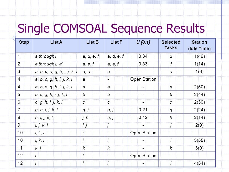 Single COMSOAL Sequence Results