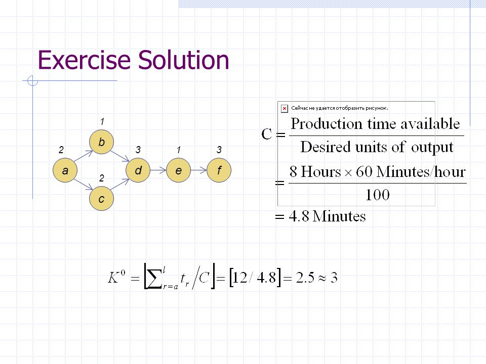 Exercise Solution 1 b 2 3 1 3 a d e f 2 c