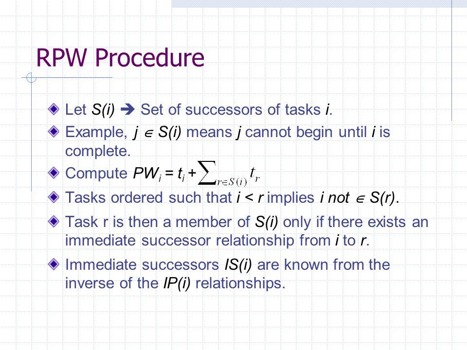 RPW Procedure Let S(i)  Set of successors of tasks i.