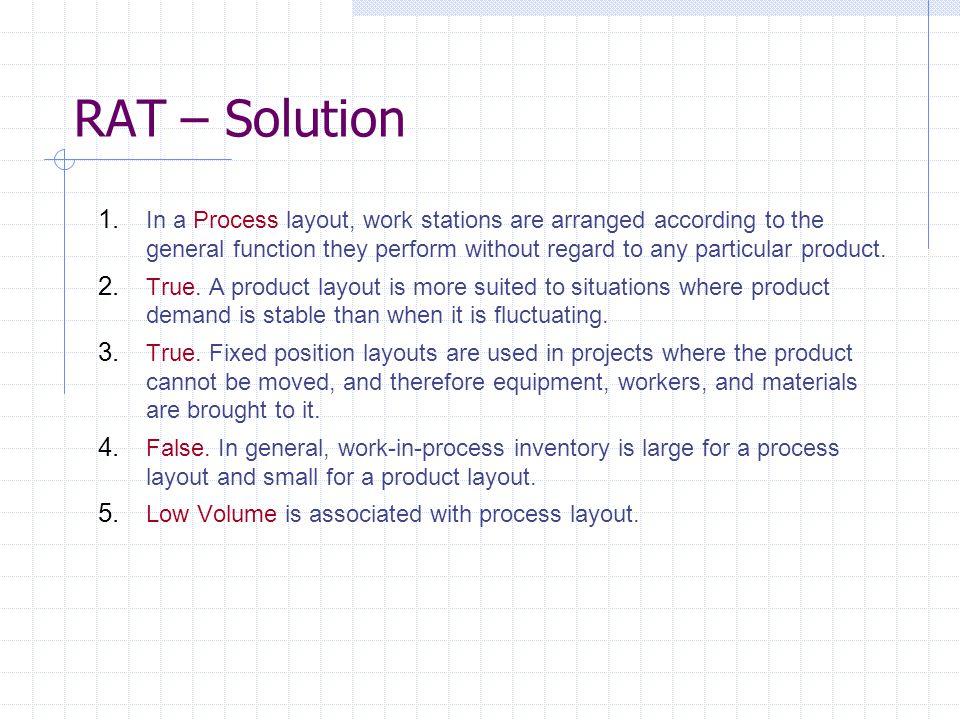 RAT – Solution