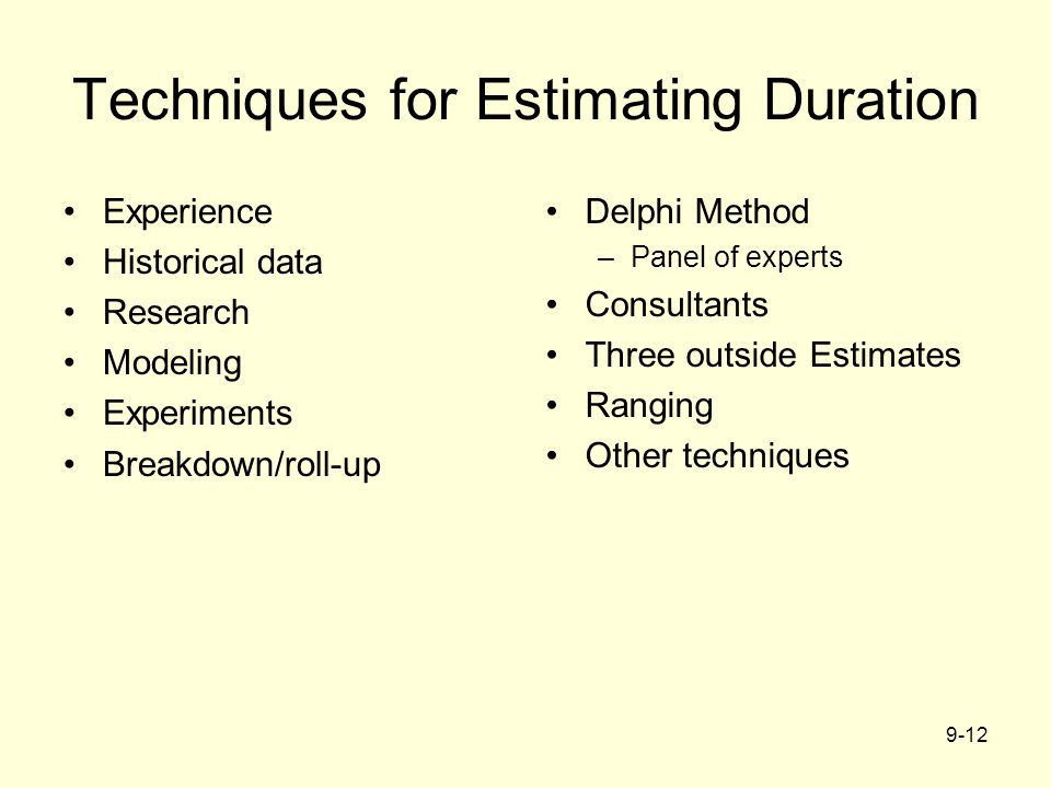 Techniques for Estimating Duration