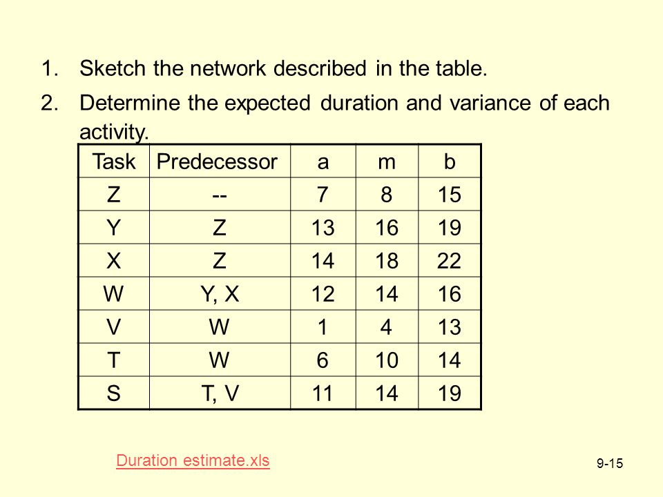Sketch the network described in the table.