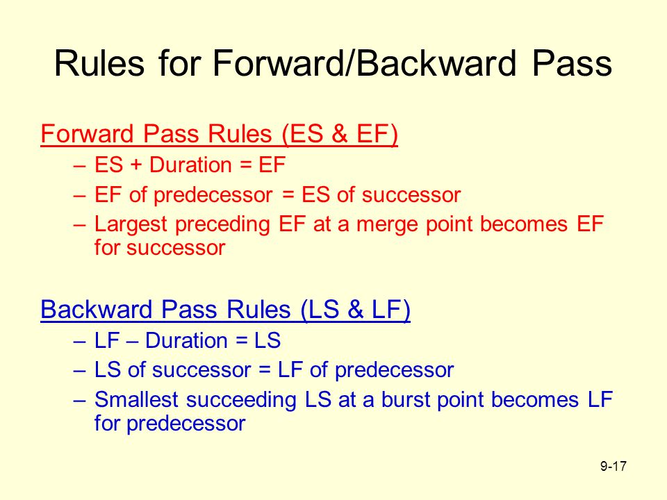 Rules for Forward/Backward Pass
