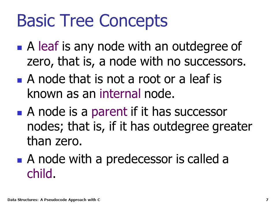 Basic Tree Concepts A leaf is any node with an outdegree of zero, that is, a node with no successors.
