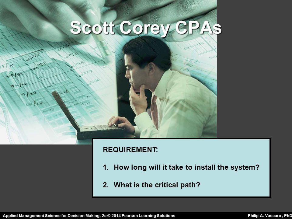 Scott Corey CPAs REQUIREMENT: