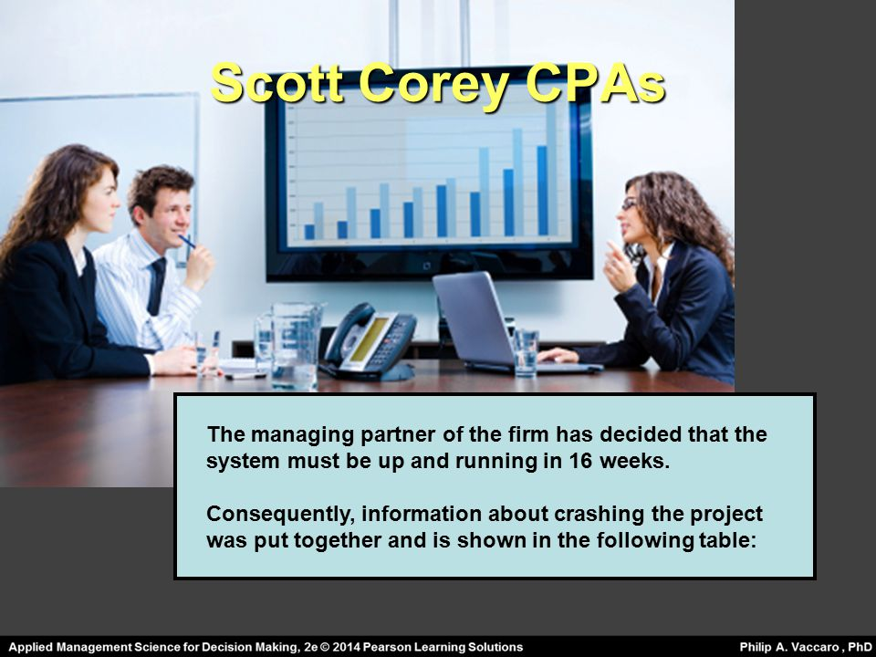 Scott Corey CPAs The managing partner of the firm has decided that the