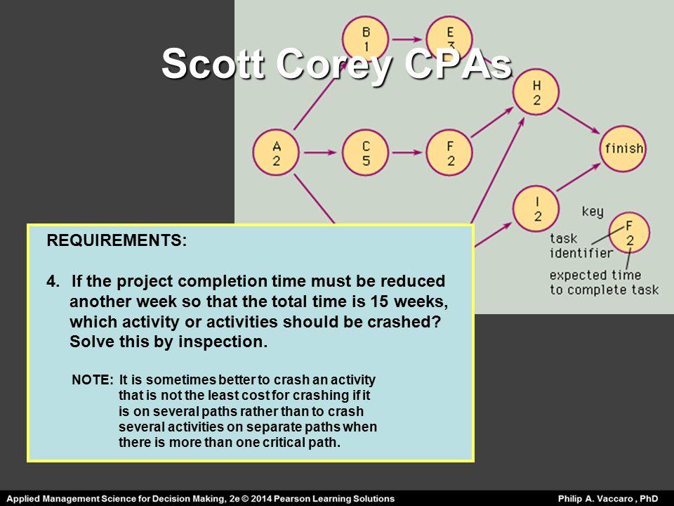 Scott Corey CPAs REQUIREMENTS: