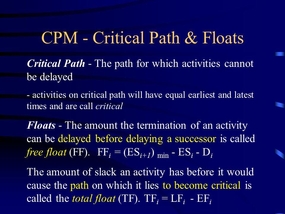 CPM - Critical Path & Floats