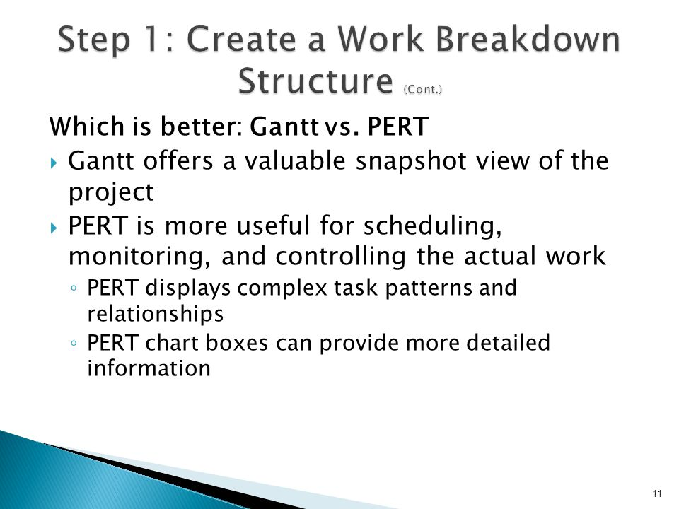 Step 1: Create a Work Breakdown Structure (Cont.)