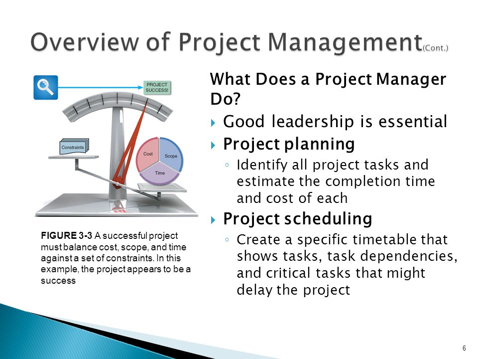 Overview of Project Management(Cont.)