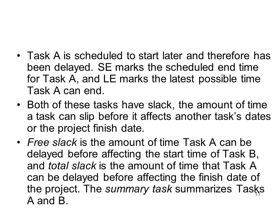 Task A is scheduled to start later and therefore has been delayed