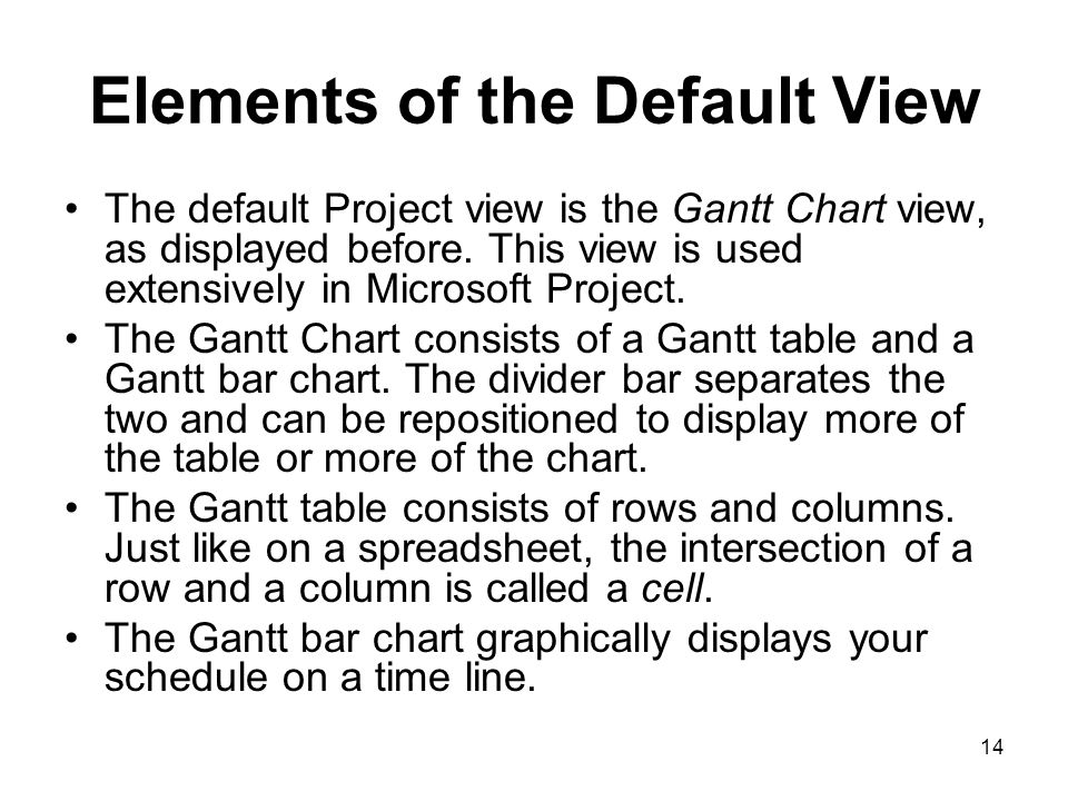 Elements of the Default View