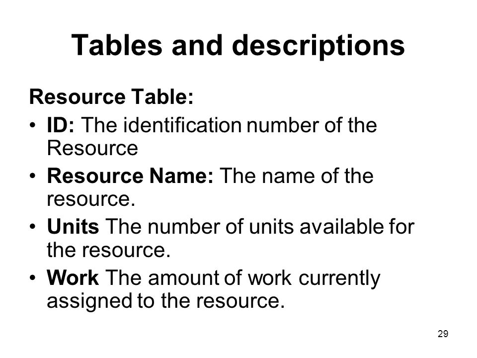 Tables and descriptions