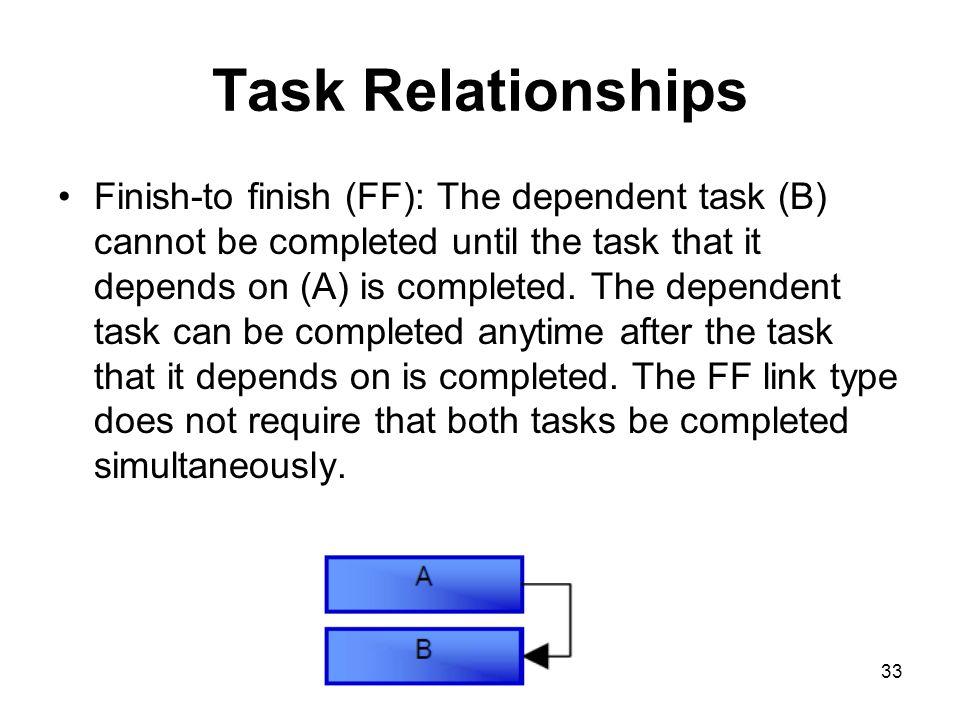 Task Relationships