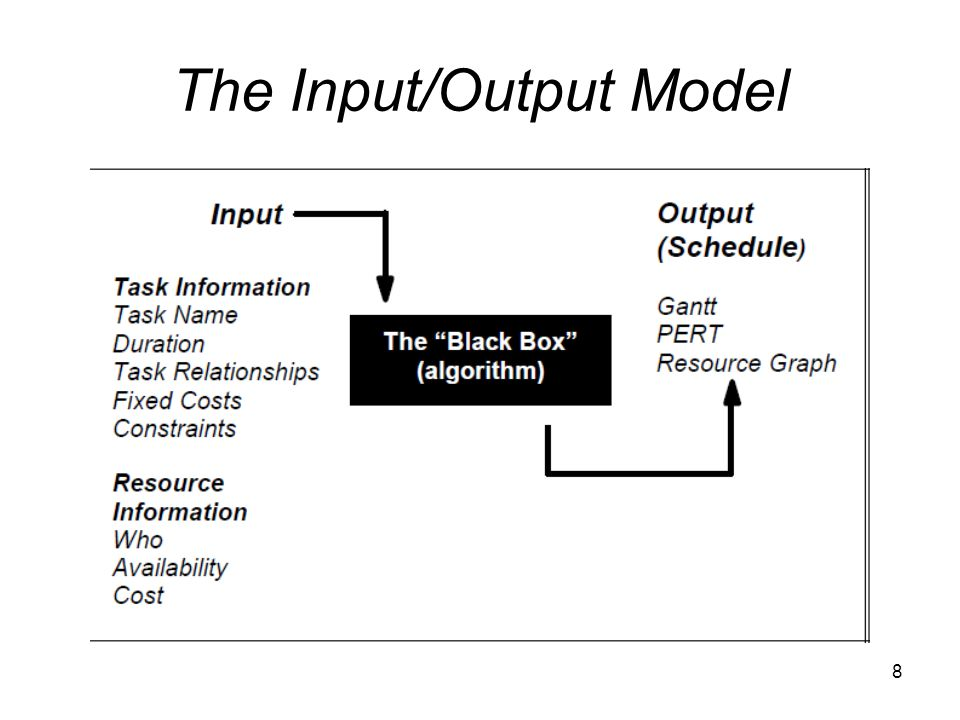 The Input/Output Model
