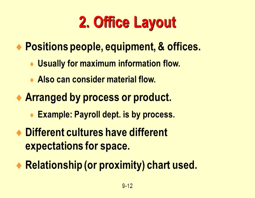 2. Office Layout Positions people, equipment, & offices.