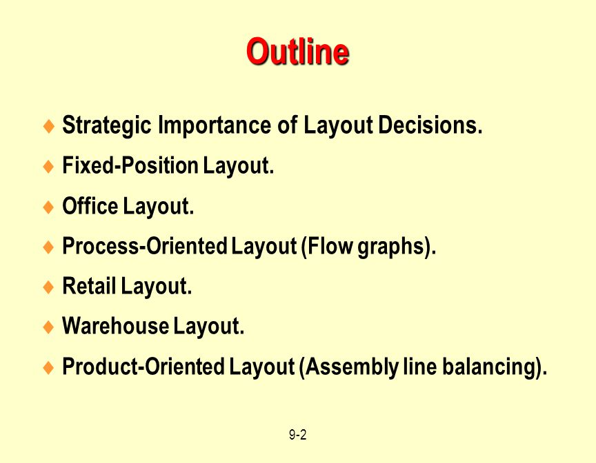 Outline Strategic Importance of Layout Decisions.