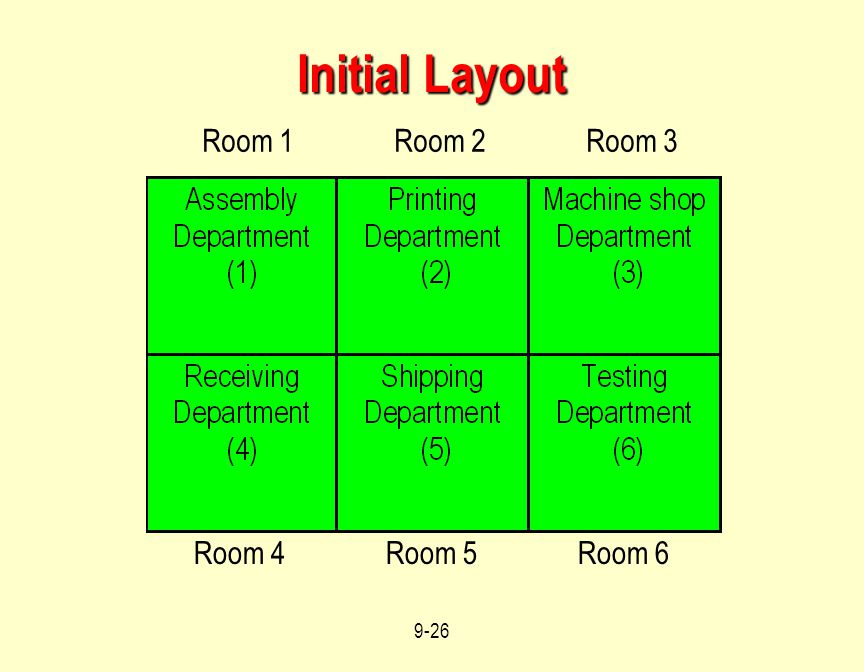 Initial Layout Room 1 Room 2 Room 3 Room 4 Room 5 Room 6