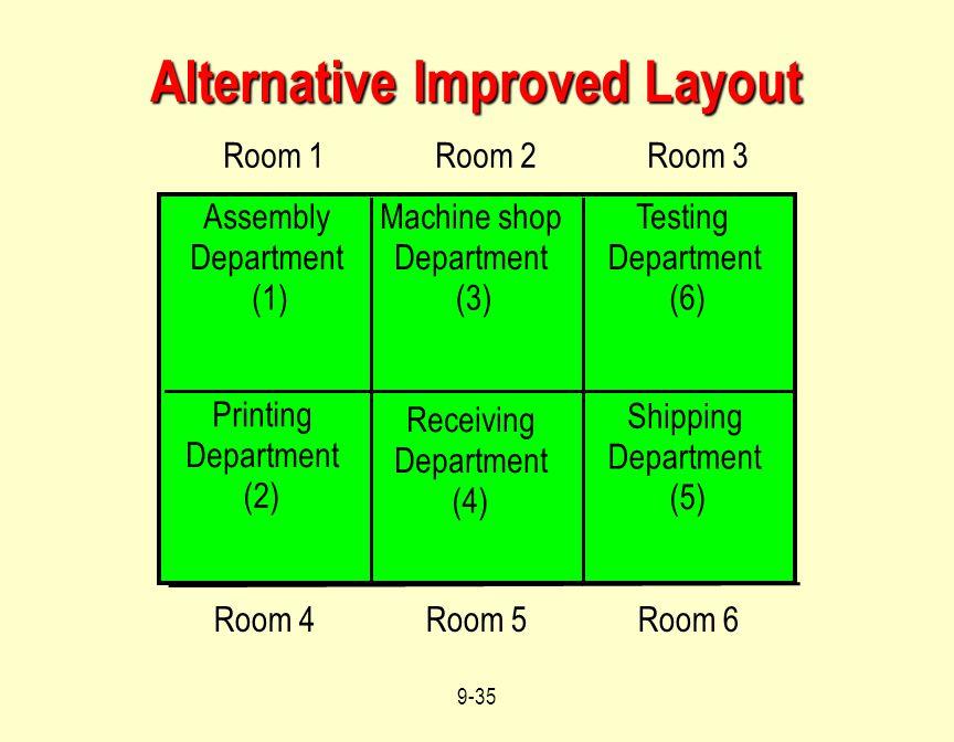 Alternative Improved Layout