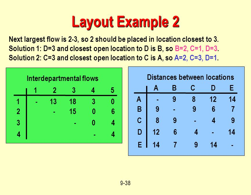 Layout Example 2