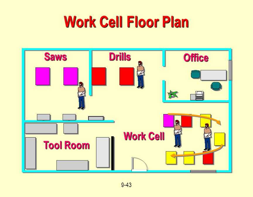 Work Cell Floor Plan Office Tool Room Work Cell Saws Drills
