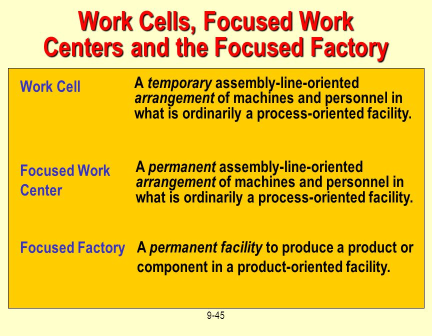 Work Cells, Focused Work Centers and the Focused Factory