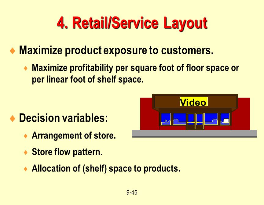 4. Retail/Service Layout