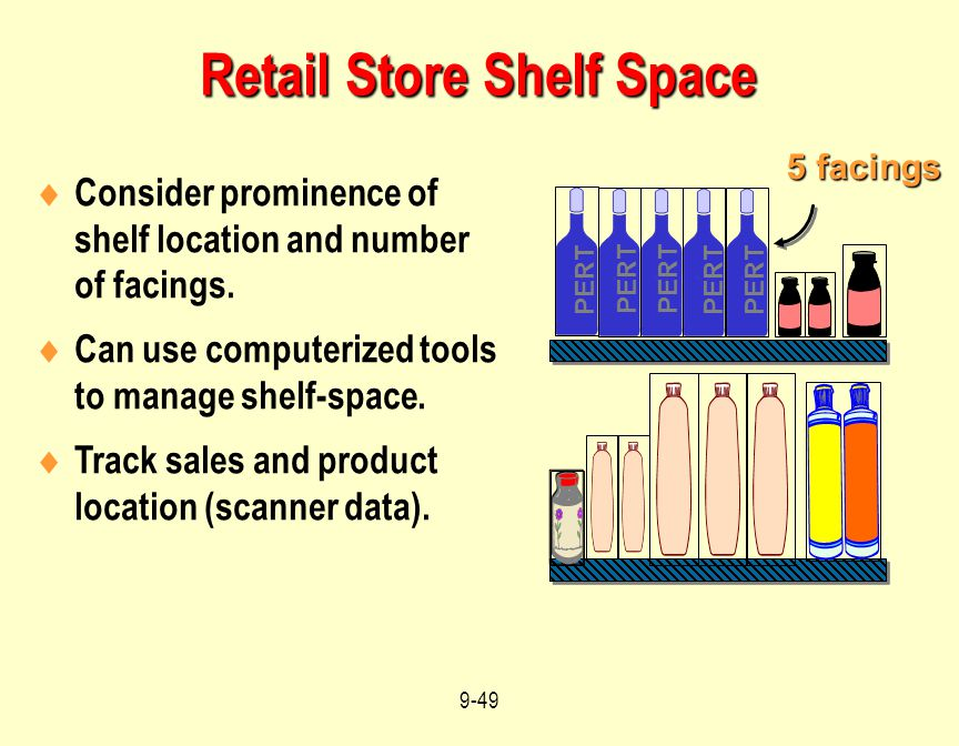 Retail Store Shelf Space
