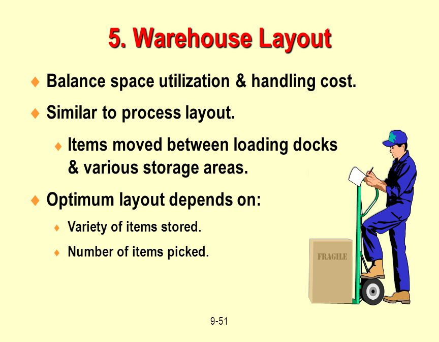 5. Warehouse Layout Balance space utilization & handling cost.