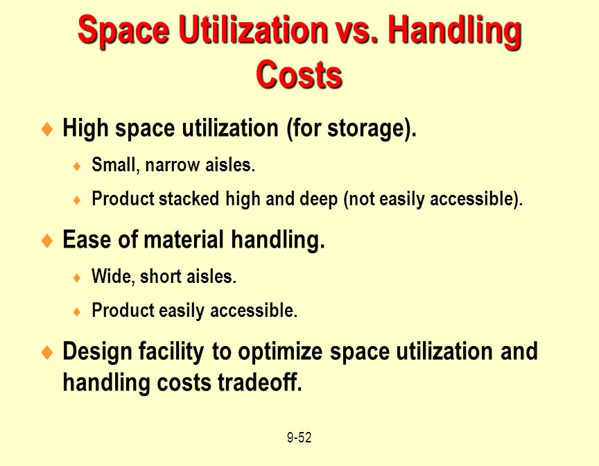 Space Utilization vs. Handling Costs