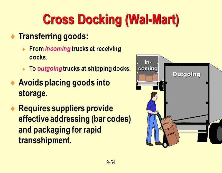 Cross Docking (Wal-Mart)