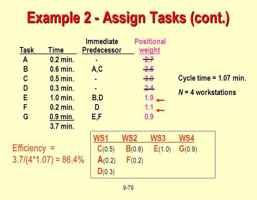 Example 2 - Assign Tasks (cont.)