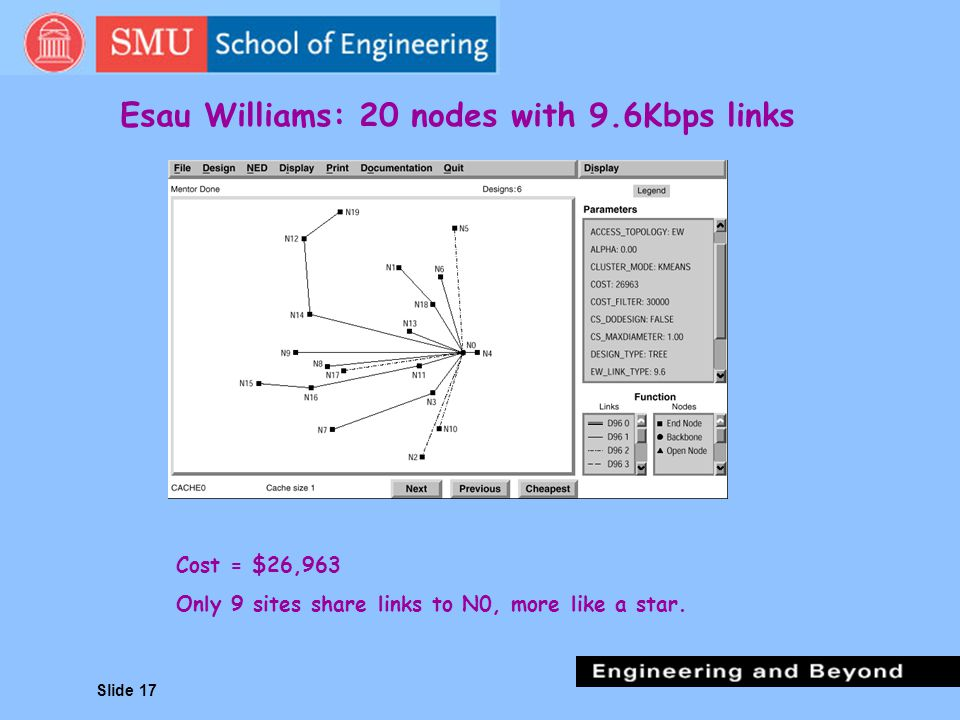 Esau Williams: 20 nodes with 9.6Kbps links