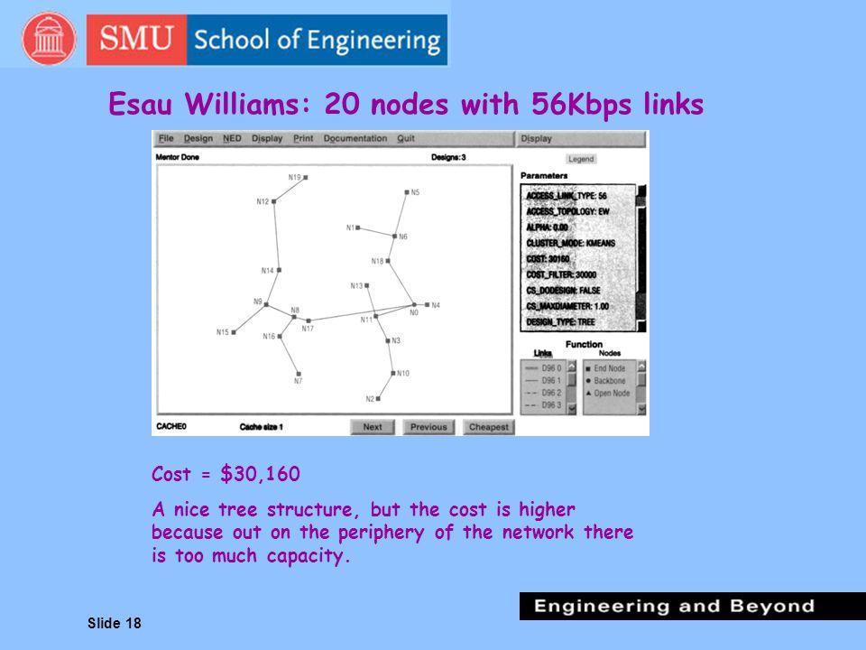 Esau Williams: 20 nodes with 56Kbps links