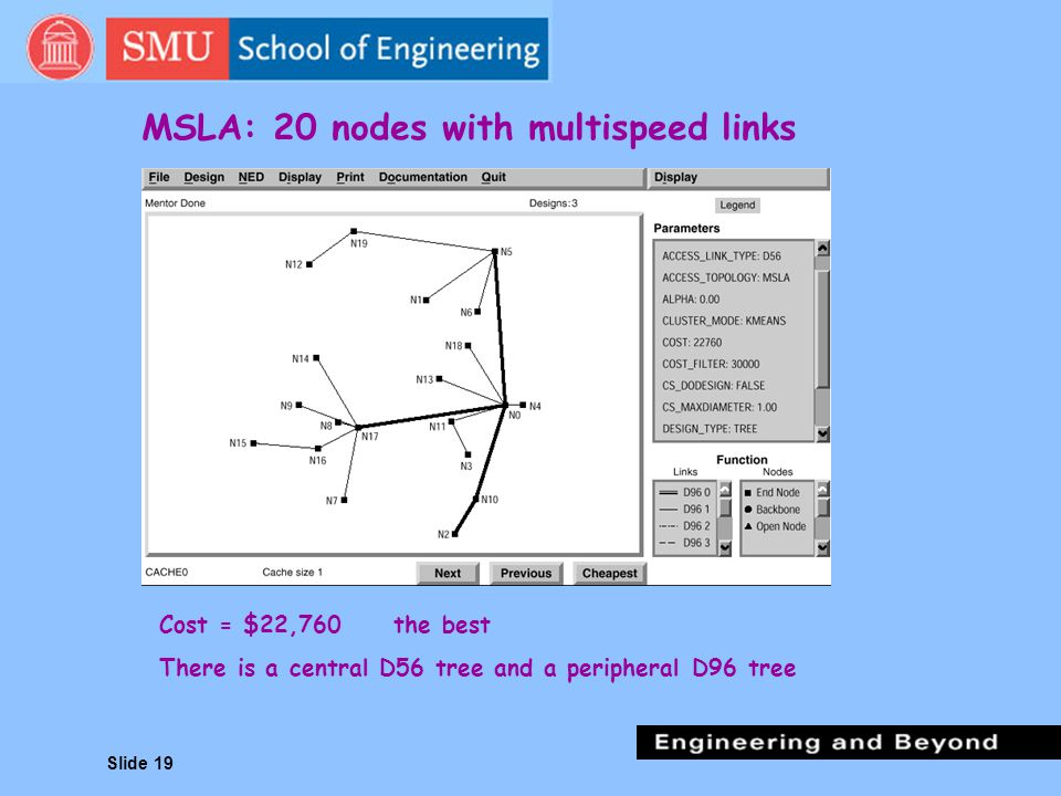 MSLA: 20 nodes with multispeed links