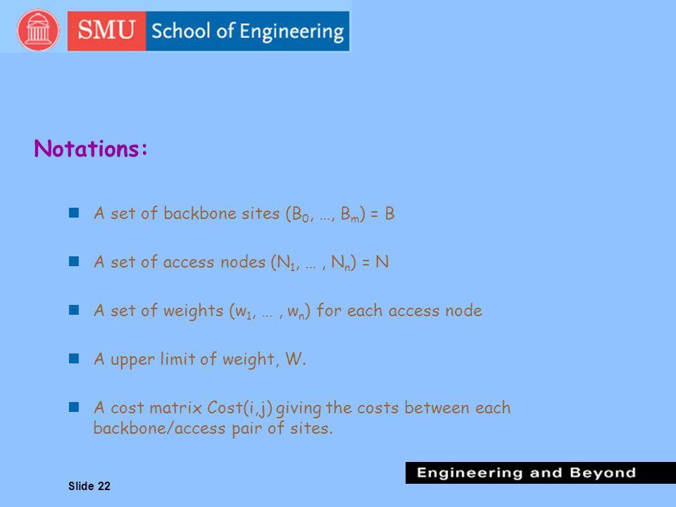 Notations: A set of backbone sites (B0, …, Bm) = B
