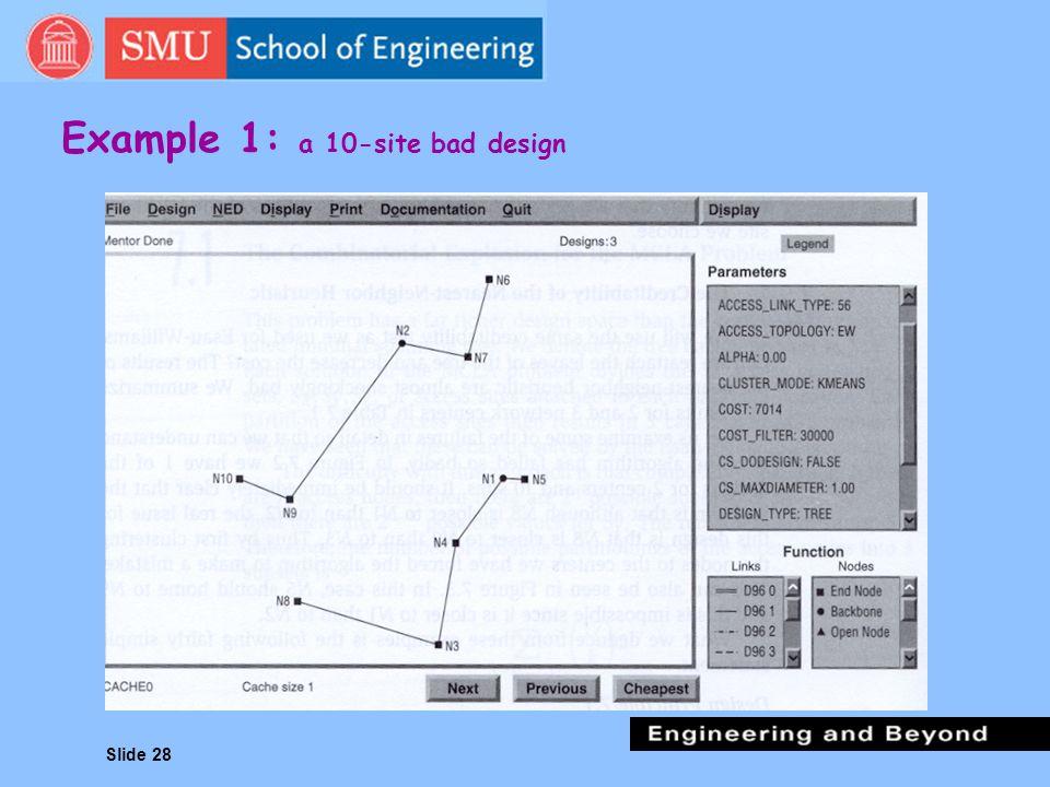 Example 1: a 10-site bad design