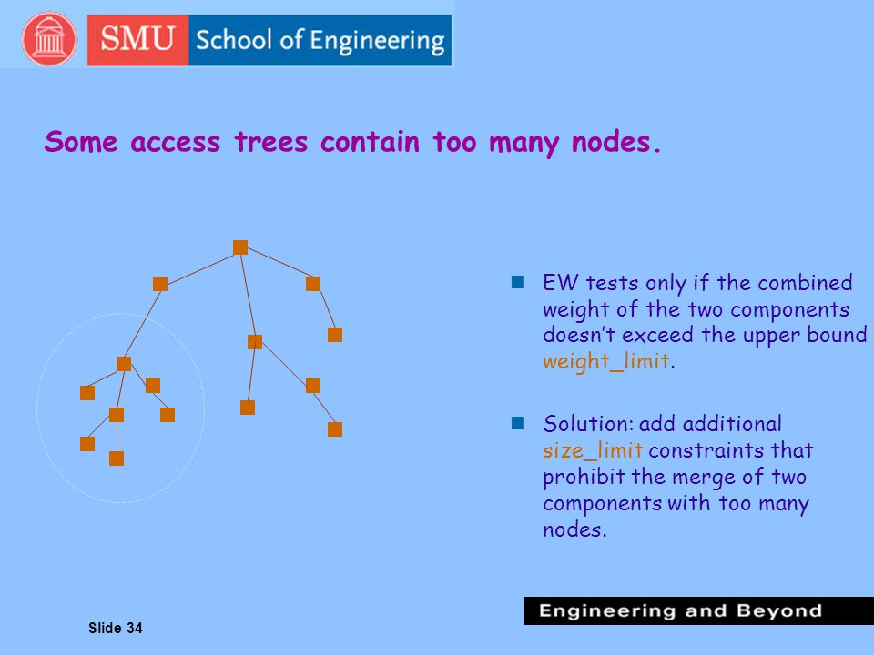 Some access trees contain too many nodes.