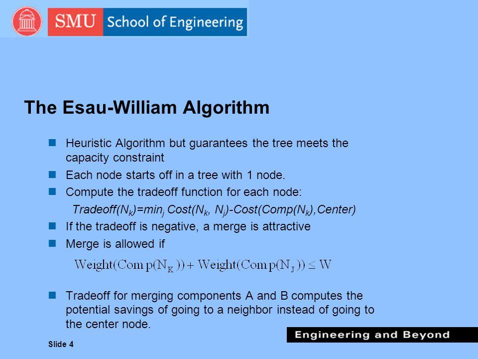 The Esau-William Algorithm